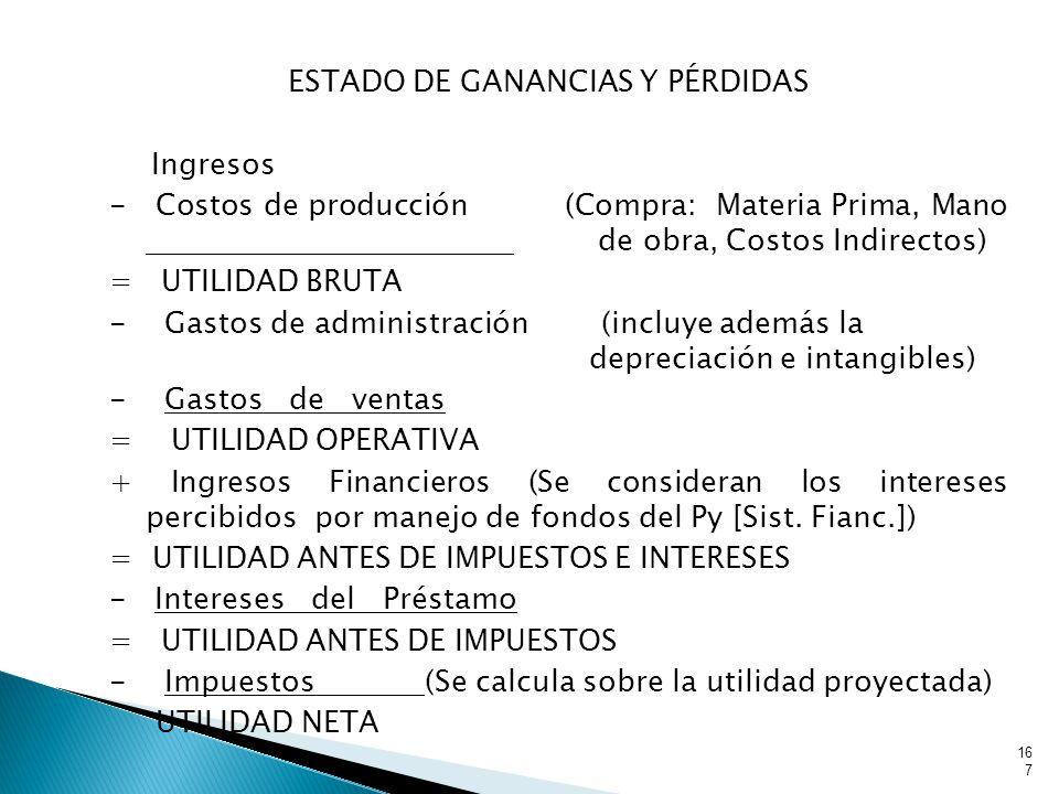 ESTADO DE GANANCIAS Y PÉRDIDAS + Ingresos - Costos de producción (Compra: Materia Prima, Mano de obra, Costos Indirectos) = UTILIDAD BRUTA - Gastos de administración (incluye además la depreciación e intangibles) - Gastos de ventas = UTILIDAD OPERATIVA + Ingresos Financieros (Se consideran los intereses percibidos por manejo de fondos del Py [Sist.